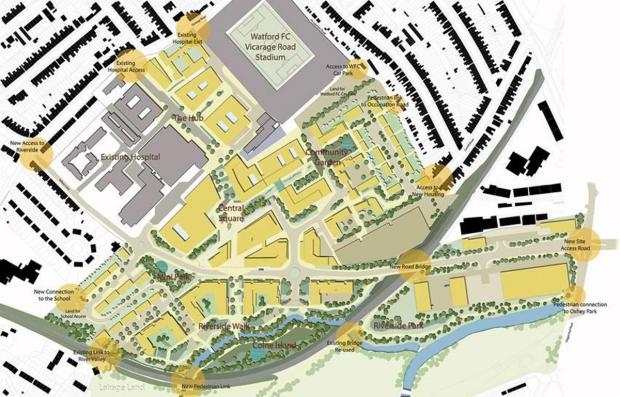 Watford Health Campus: allotment land will be used for hospital and homes